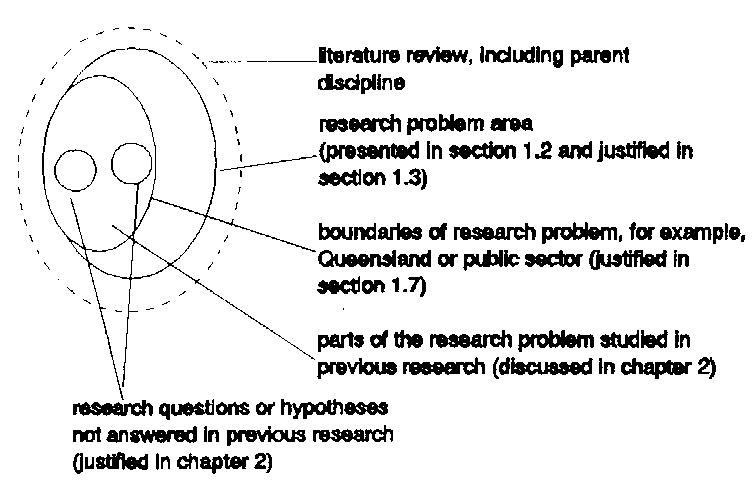 qualitative thesis jpg structure methodology chapter phd thesis   Google Search